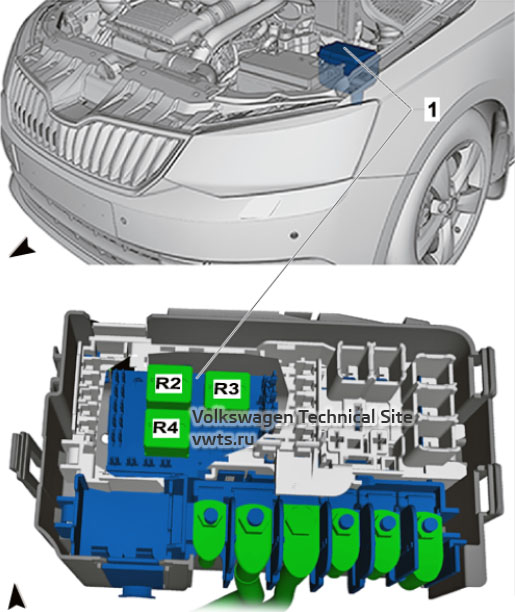 Relay position assignment in the relay carrier in the E box Skoda Rapid NH