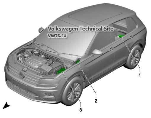 Перечень блоков предохранителей VW Tiguan 2