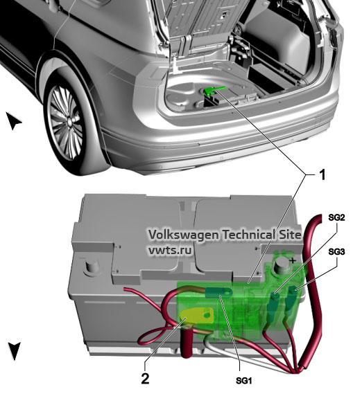 Место установки блока предохранителей G SG VW Tiguan 2