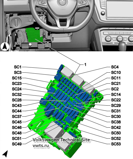 Место установки блока предохранителей C SC VW Tiguan 2