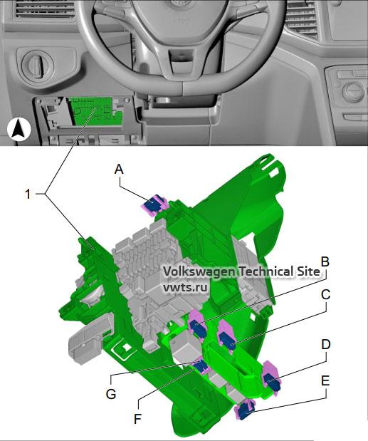 Место установки отдельных предохранителей VW Tiguan 2