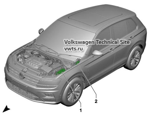 Перечень блоков реле VW Tiguan 2