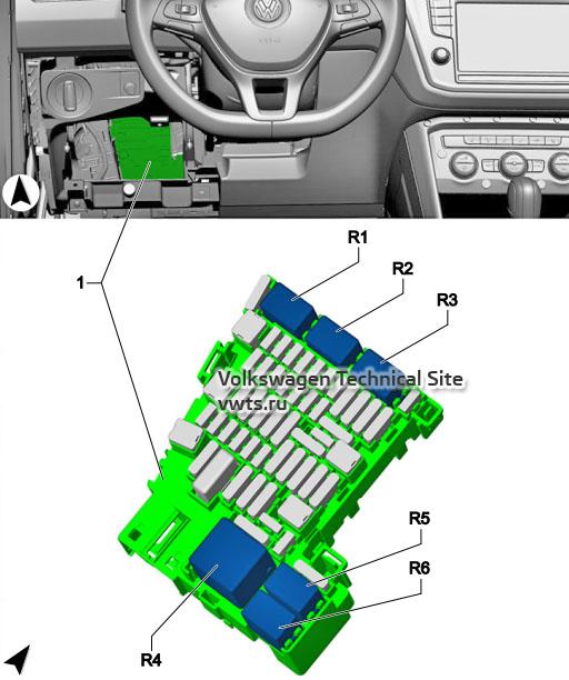 Блок реле и предохранителей VW Tiguan 2 под передней панелью слева