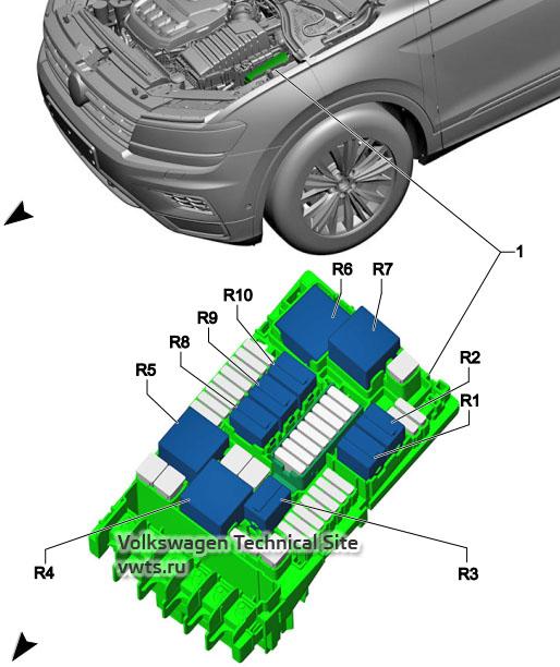 Место установки и спецификация реле VW Tiguan 2, вариант 1