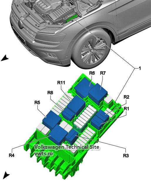 Место установки и спецификация реле VW Tiguan 2, вариант 2