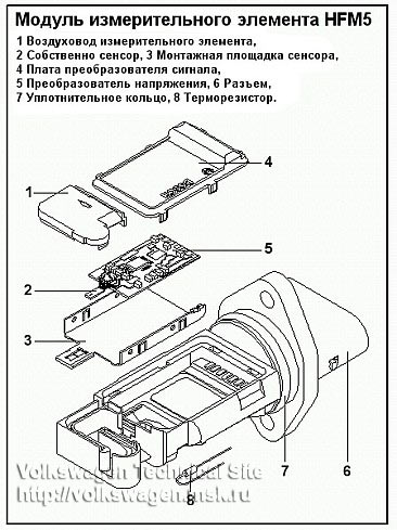 Распиновка разъема: 1 - Резистор измерителя температуры воздуха 2...