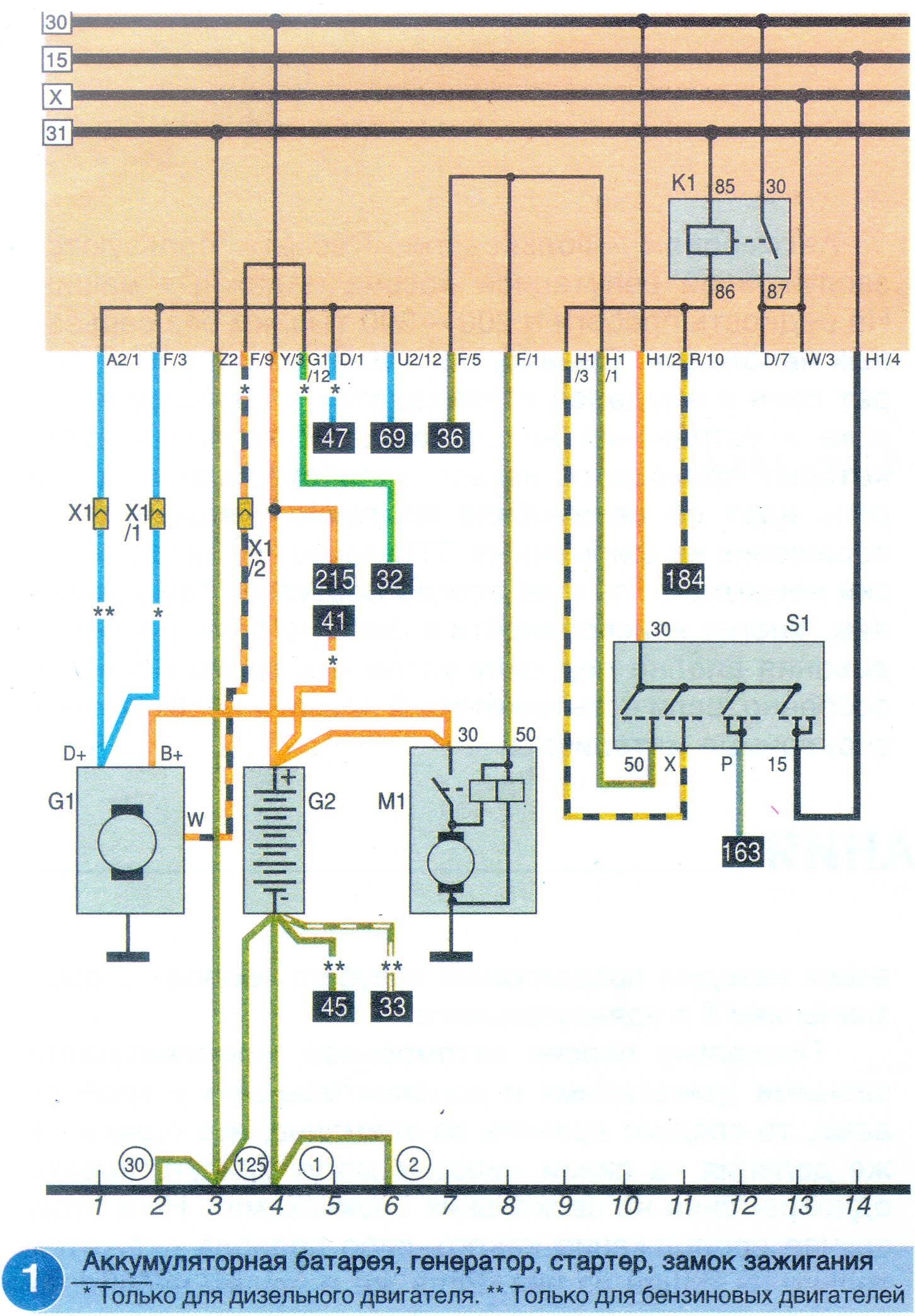 Схема электрооборудования пассат б3 247