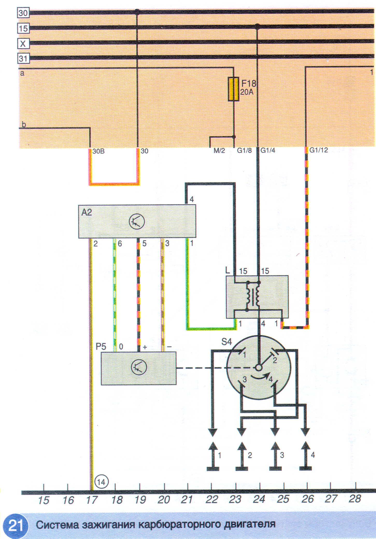 Система 4