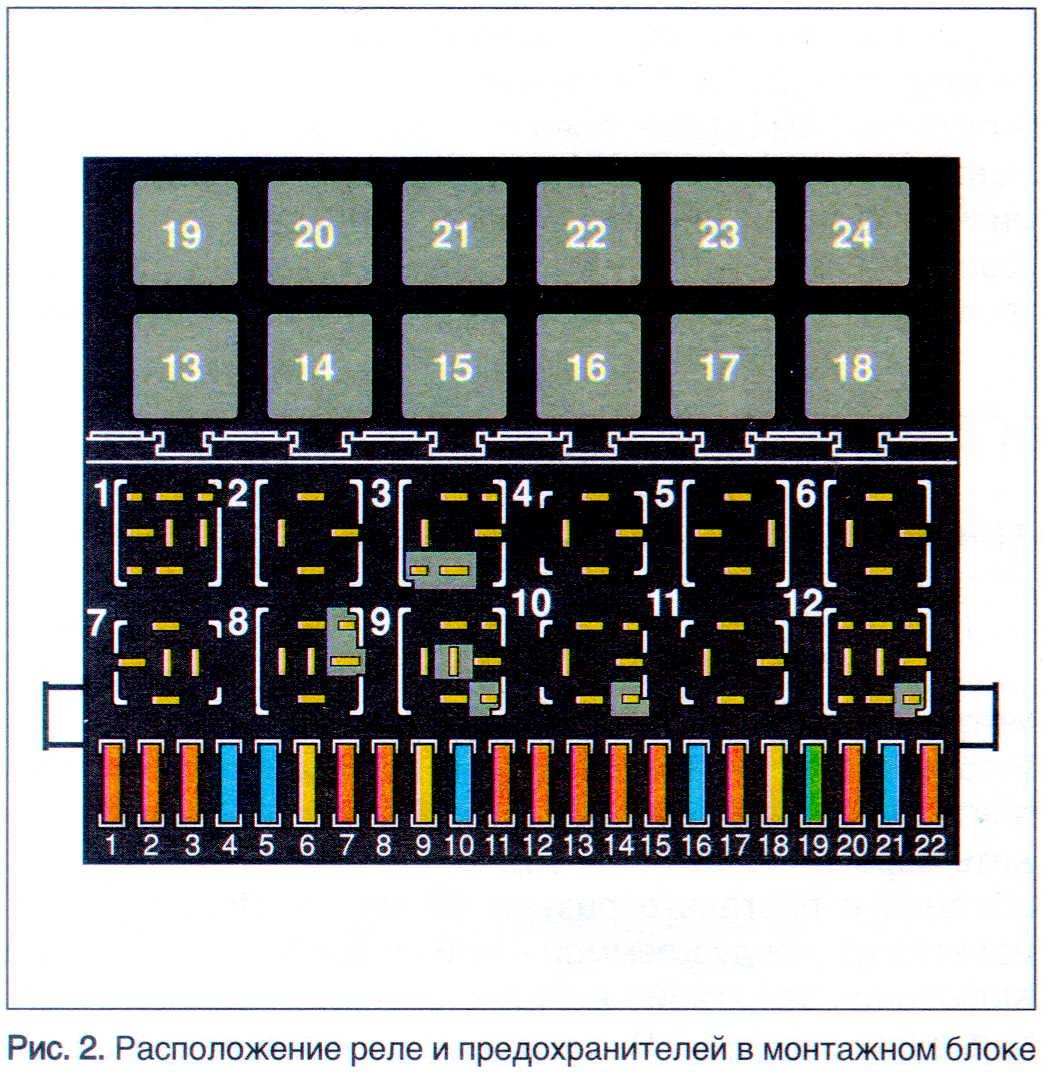 Схема предохранителей на фольксваген т4 фото
