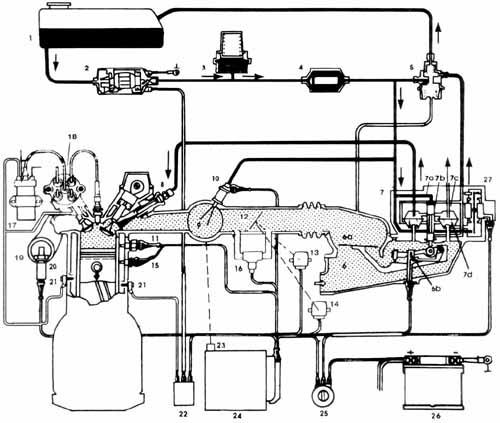 Топливный насос bosch схема