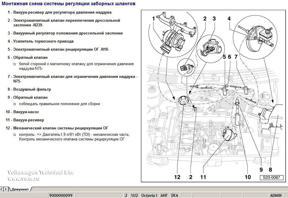 Схема турбины гольф 4