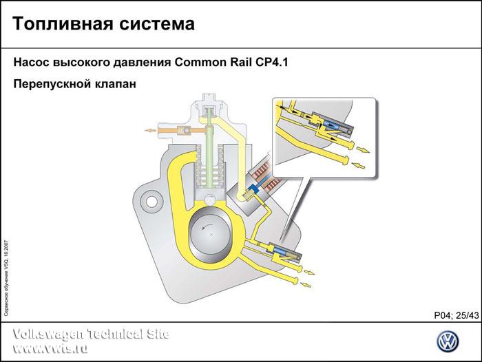 двигатель 2.0 TDI Common Rail Фольксваген Тигуан