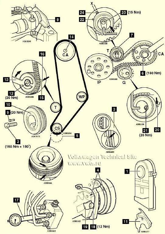 Схема меток т4 дизель