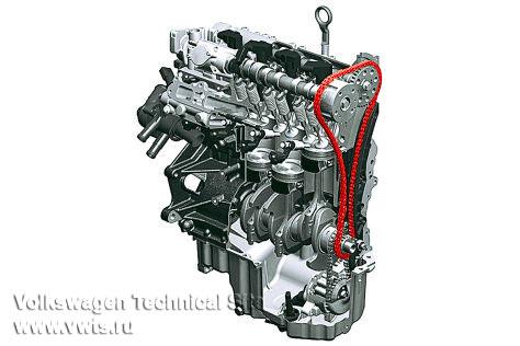 тех.обслуживание и ремонт форд фокус 2 #2