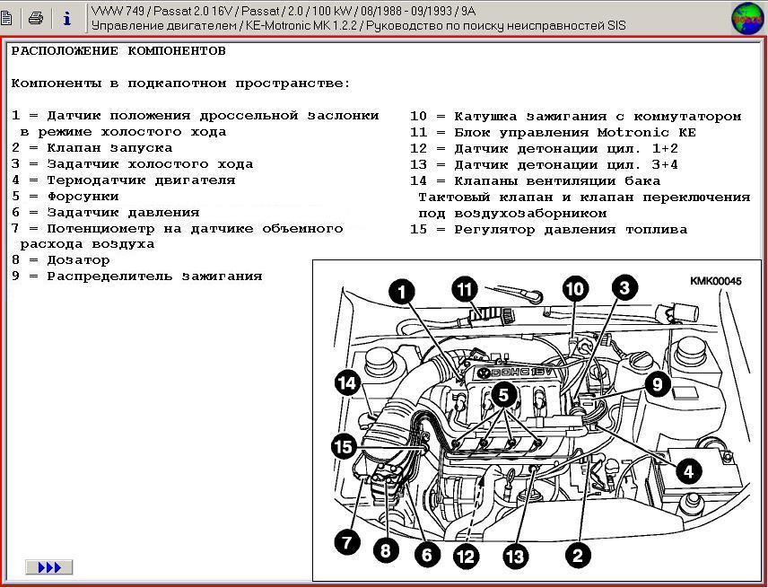 VW Passat B3 дв. 9A (rus.)