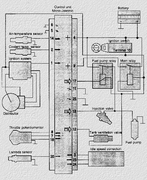 Control unit Mono-Jetronic